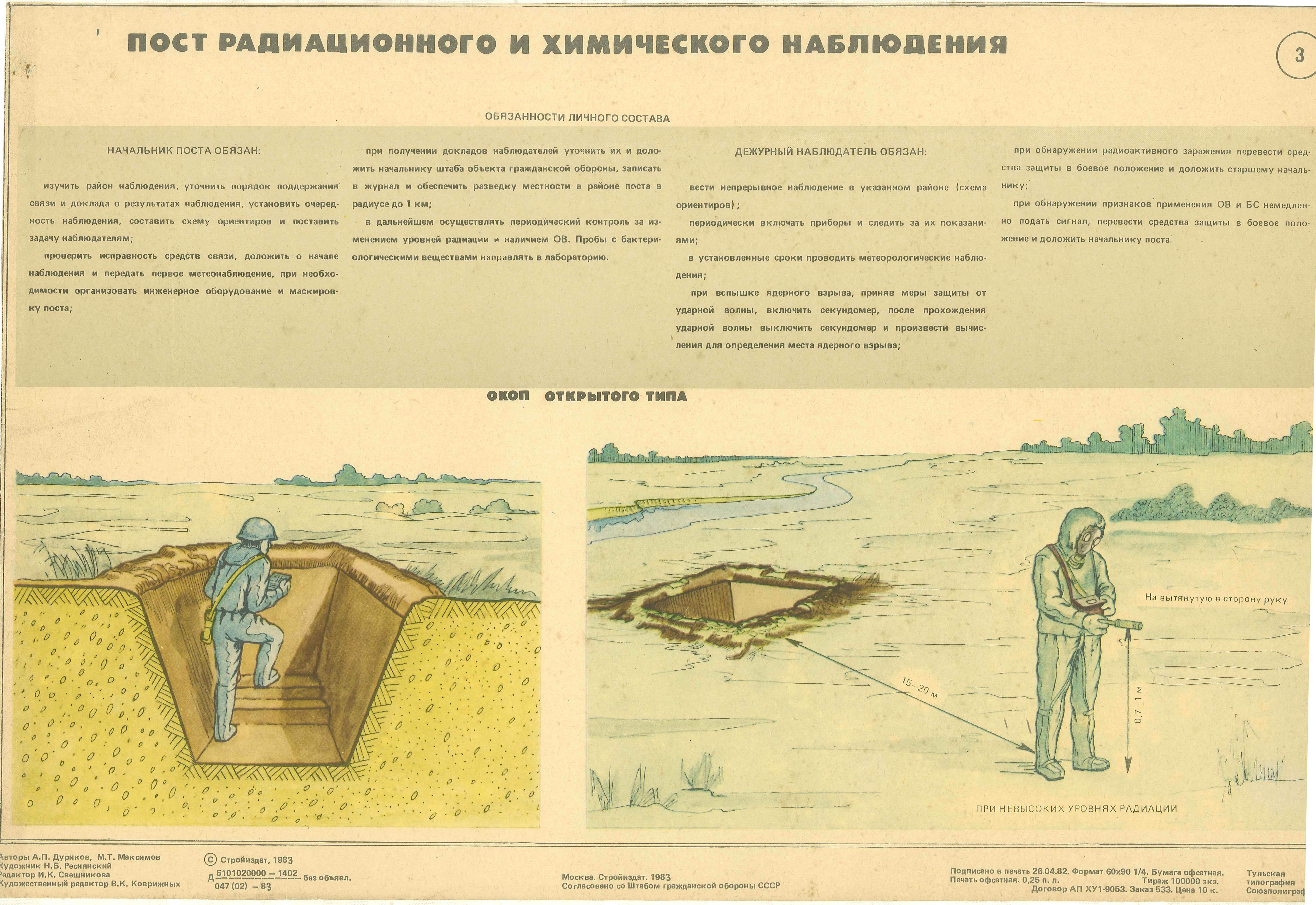 друга, обязанности действия пост радиационной и химической разведки отчетность